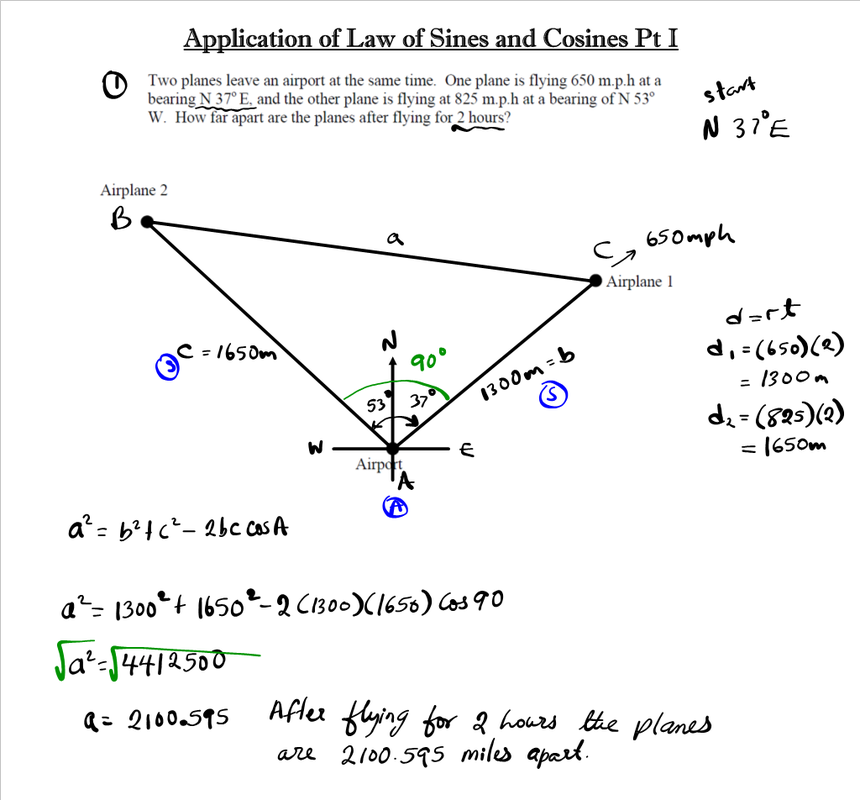 Application of the Law of Sines and Cosines - MATHGOTSERVED