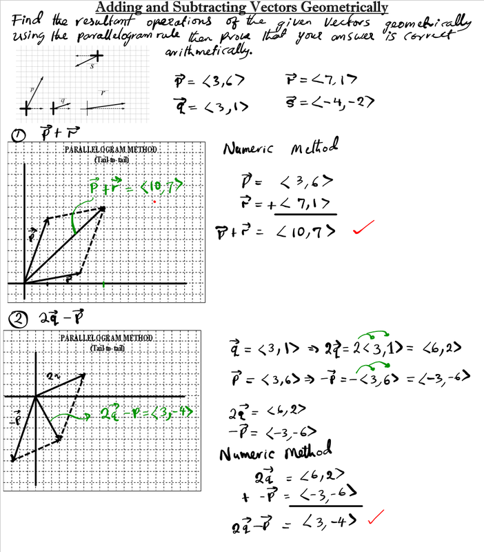 Adding Vectors Parallelogram Method Resultant Vectors - MATHGOTSERVED